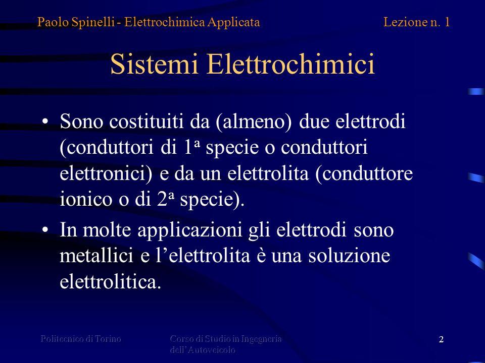 Paolo Spinelli - Elettrochimica Applicata Lezione n.