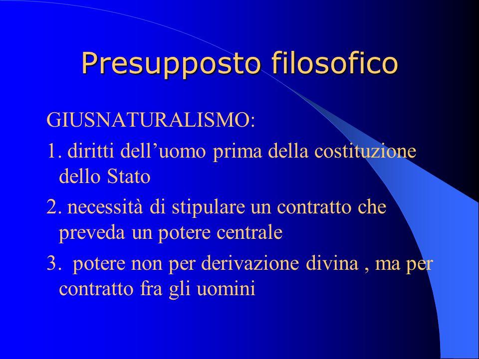 Presupposto filosofico GIUSNATURALISMO: 1.diritti delluomo prima della costituzione dello Stato 2.