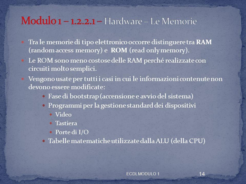 ECDL MODULO 1 14 Tra le memorie di tipo elettronico occorre distinguere tra RAM (random access memory) e ROM (read only memory). Le ROM sono meno cost