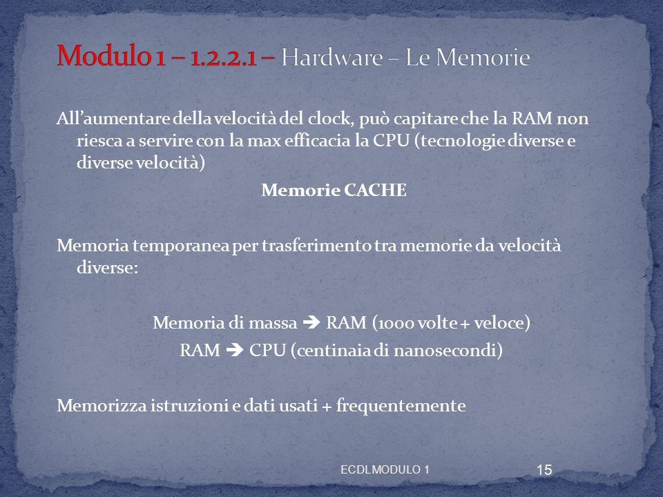 ECDL MODULO 1 15 Allaumentare della velocità del clock, può capitare che la RAM non riesca a servire con la max efficacia la CPU (tecnologie diverse e