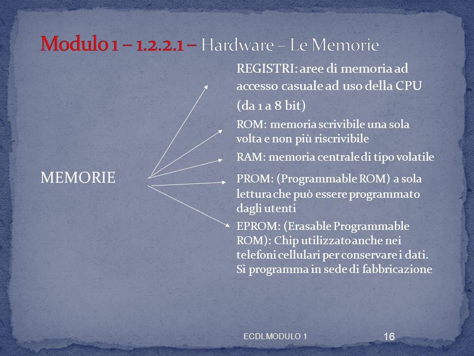 ECDL MODULO 1 16 REGISTRI: aree di memoria ad accesso casuale ad uso della CPU (da 1 a 8 bit) ROM: memoria scrivibile una sola volta e non più riscriv