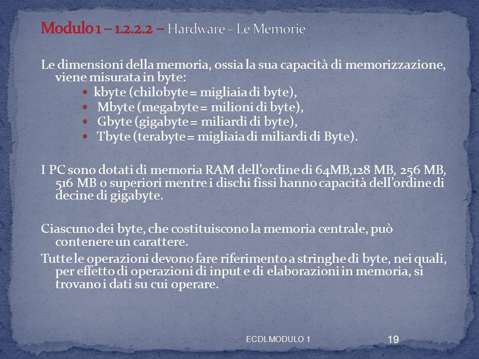 ECDL MODULO 1 19 Le dimensioni della memoria, ossia la sua capacità di memorizzazione, viene misurata in byte: kbyte (chilobyte = migliaia di byte), M