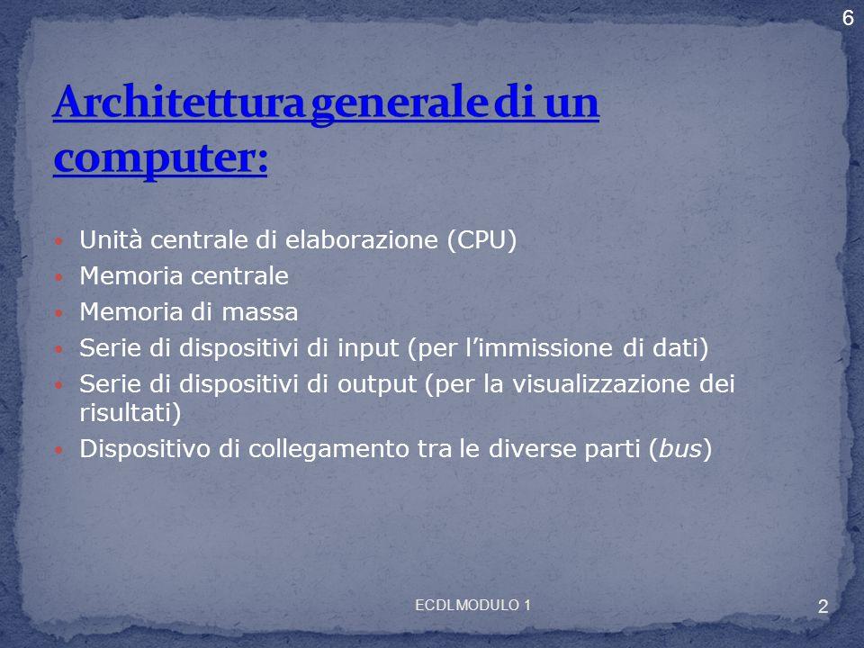 Unità centrale di elaborazione (CPU) Memoria centrale Memoria di massa Serie di dispositivi di input (per limmissione di dati) Serie di dispositivi di