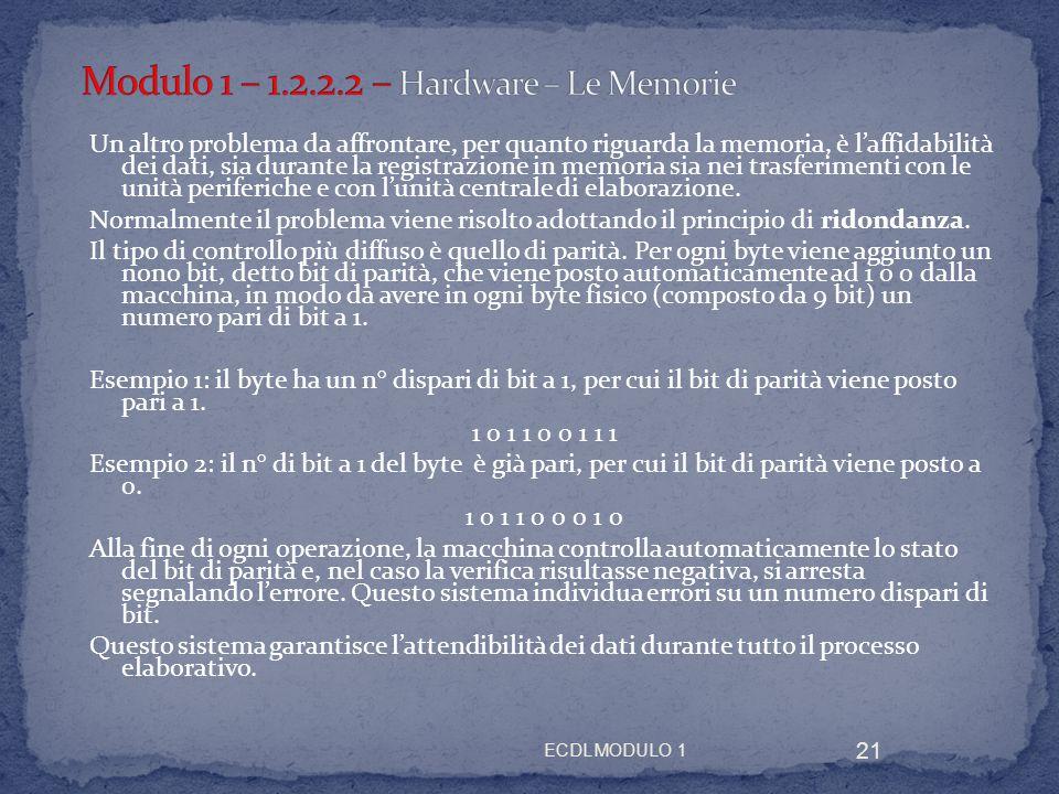 ECDL MODULO 1 21 Un altro problema da affrontare, per quanto riguarda la memoria, è laffidabilità dei dati, sia durante la registrazione in memoria si