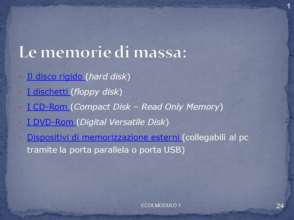 Il disco rigido (hard disk) Il disco rigido I dischetti (floppy disk) I dischetti I CD-Rom (Compact Disk – Read Only Memory) I CD-Rom I DVD-Rom (Digit