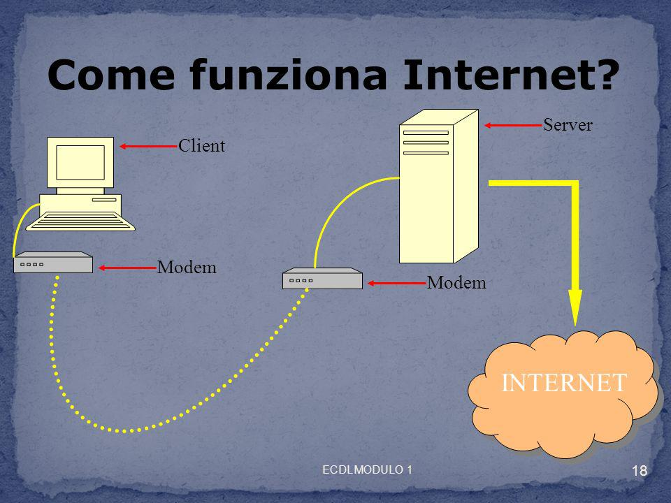 Come funziona Internet? Client Modem Server INTERNET 18 ECDL MODULO 1