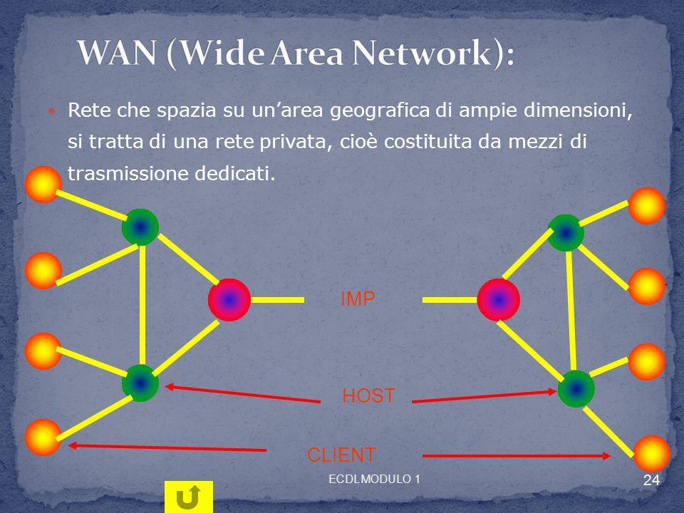 Rete che spazia su unarea geografica di ampie dimensioni, si tratta di una rete privata, cioè costituita da mezzi di trasmissione dedicati. IMP HOST C