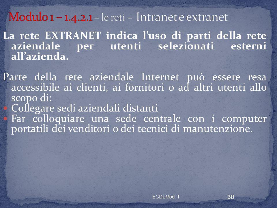 ECDL Mod. 1 30 La rete EXTRANET indica luso di parti della rete aziendale per utenti selezionati esterni allazienda. Parte della rete aziendale Intern