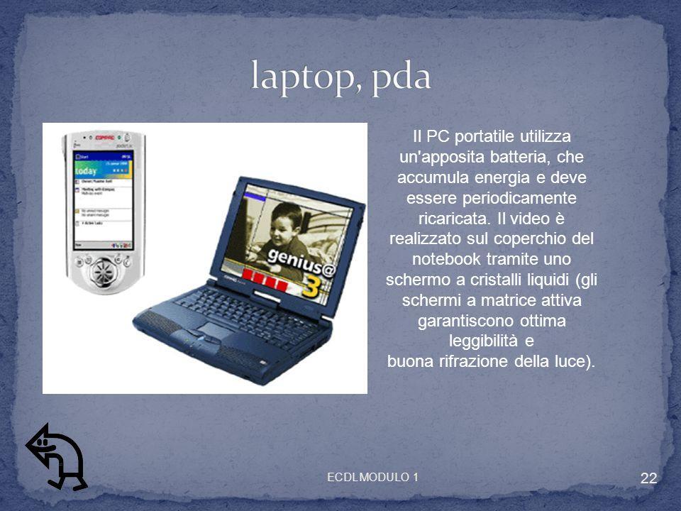 Il PC portatile utilizza un'apposita batteria, che accumula energia e deve essere periodicamente ricaricata. Il video è realizzato sul coperchio del n