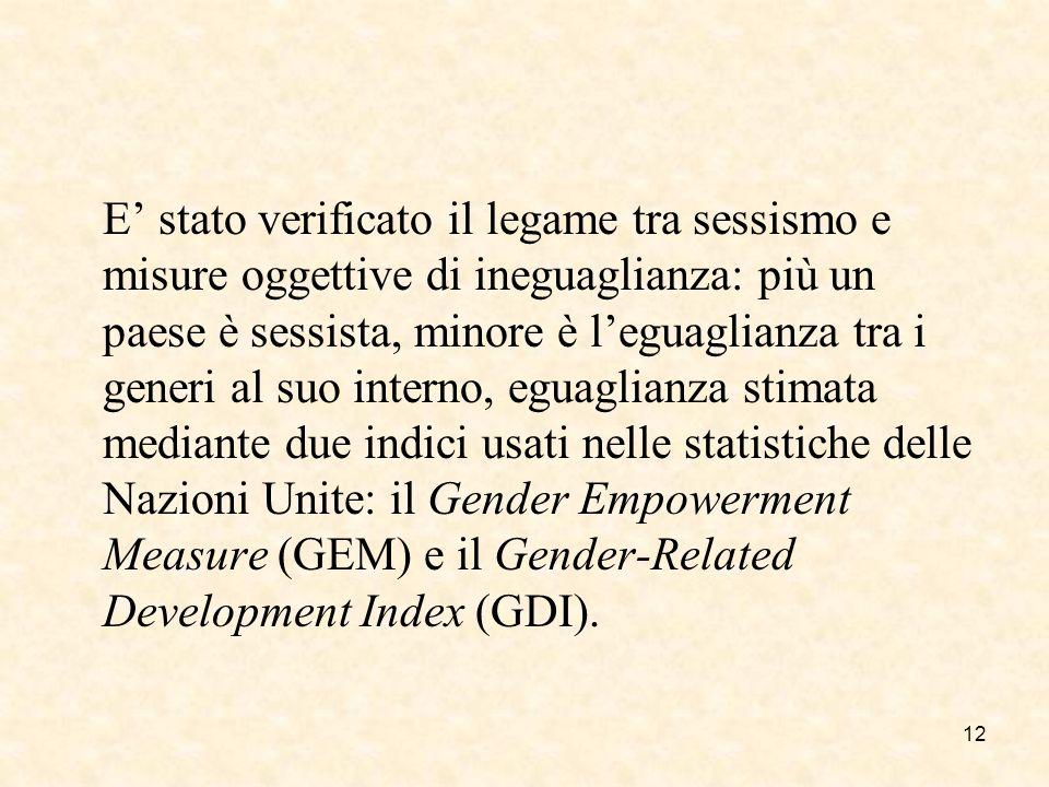 E stato verificato il legame tra sessismo e misure oggettive di ineguaglianza: più un paese è sessista, minore è leguaglianza tra i generi al suo inte