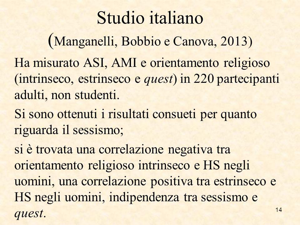 Studio italiano ( Manganelli, Bobbio e Canova, 2013) Ha misurato ASI, AMI e orientamento religioso (intrinseco, estrinseco e quest) in 220 partecipant