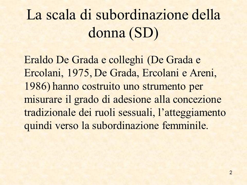 La scala di subordinazione della donna (SD) Eraldo De Grada e colleghi (De Grada e Ercolani, 1975, De Grada, Ercolani e Areni, 1986) hanno costruito u