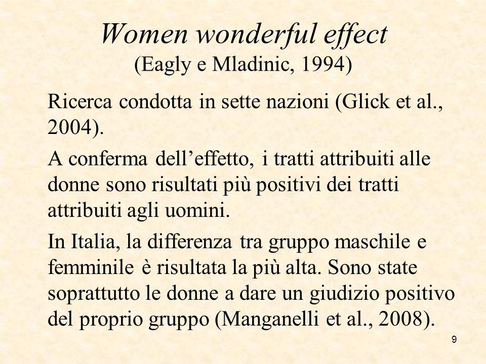 Women wonderful effect (Eagly e Mladinic, 1994) Ricerca condotta in sette nazioni (Glick et al., 2004). A conferma delleffetto, i tratti attribuiti al