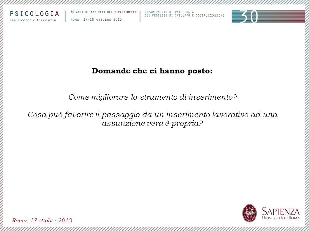 Roma, 17 ottobre 2013 Domande che ci hanno posto: Come migliorare lo strumento di inserimento? Cosa può favorire il passaggio da un inserimento lavora