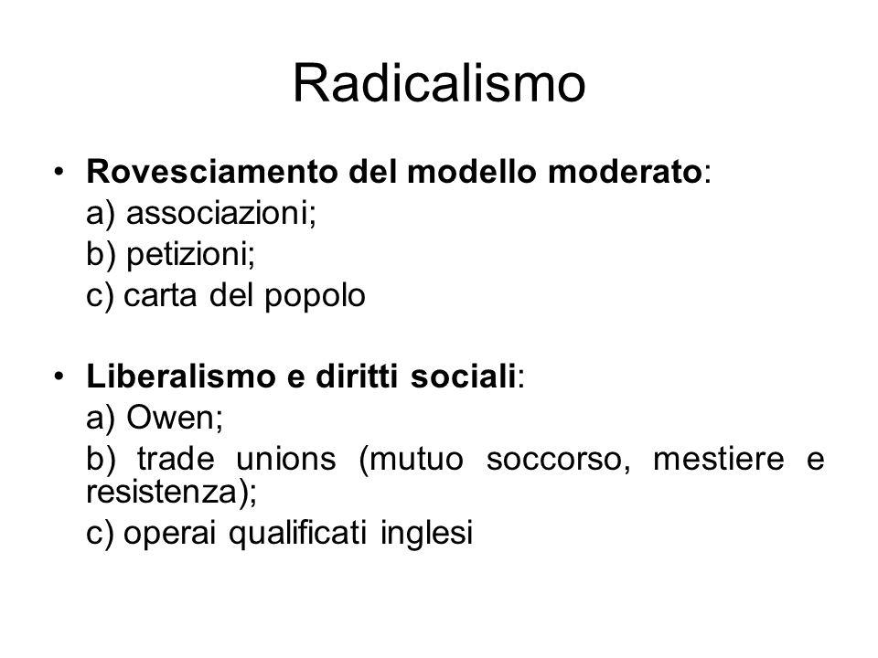 Radicalismo Rovesciamento del modello moderato: a) associazioni; b) petizioni; c) carta del popolo Liberalismo e diritti sociali: a) Owen; b) trade un