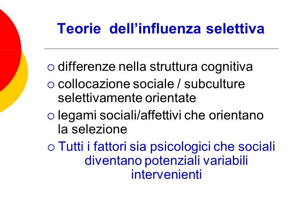 differenze nella struttura cognitiva collocazione sociale / subculture selettivamente orientate legami sociali/affettivi che orientano la selezione Tutti i fattori sia psicologici che sociali diventano potenziali variabili intervenienti Teorie dellinfluenza selettiva