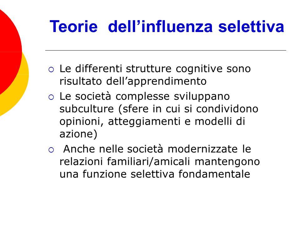 Le differenti strutture cognitive sono risultato dellapprendimento Le società complesse sviluppano subculture (sfere in cui si condividono opinioni, atteggiamenti e modelli di azione) Anche nelle società modernizzate le relazioni familiari/amicali mantengono una funzione selettiva fondamentale Teorie dellinfluenza selettiva