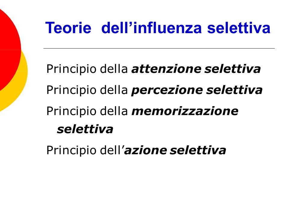 Principio della attenzione selettiva Principio della percezione selettiva Principio della memorizzazione selettiva Principio dellazione selettiva Teorie dellinfluenza selettiva
