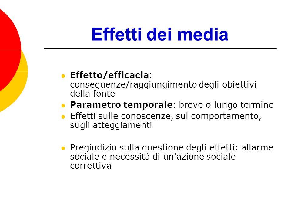 Effetti dei media Effetto/efficacia: conseguenze/raggiungimento degli obiettivi della fonte Parametro temporale: breve o lungo termine Effetti sulle c