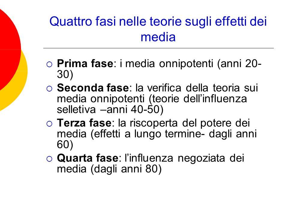 Quattro fasi nelle teorie sugli effetti dei media Prima fase: i media onnipotenti (anni 20- 30) Seconda fase: la verifica della teoria sui media onnip