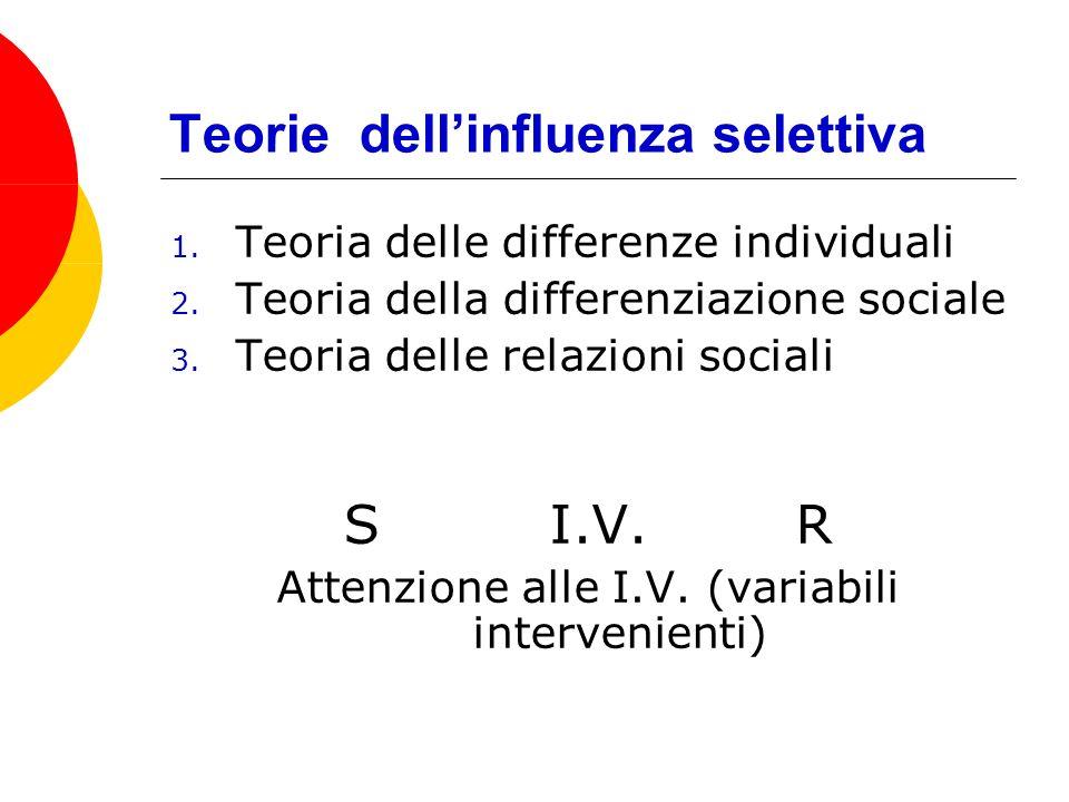 Teorie dellinfluenza selettiva 1. Teoria delle differenze individuali 2. Teoria della differenziazione sociale 3. Teoria delle relazioni sociali S I.V
