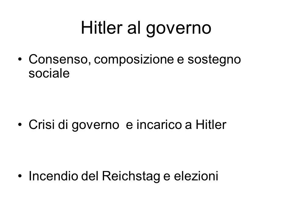 Hitler al governo Consenso, composizione e sostegno sociale Crisi di governo e incarico a Hitler Incendio del Reichstag e elezioni