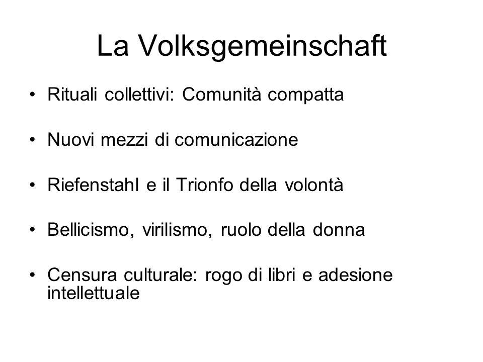 La Volksgemeinschaft Rituali collettivi: Comunità compatta Nuovi mezzi di comunicazione Riefenstahl e il Trionfo della volontà Bellicismo, virilismo,