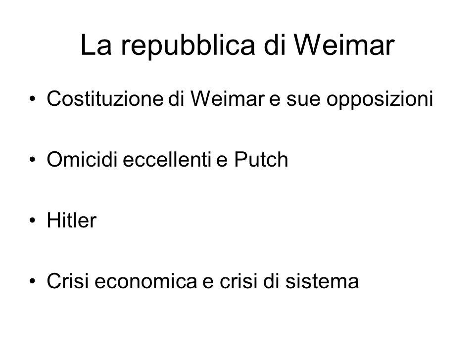 La repubblica di Weimar Costituzione di Weimar e sue opposizioni Omicidi eccellenti e Putch Hitler Crisi economica e crisi di sistema