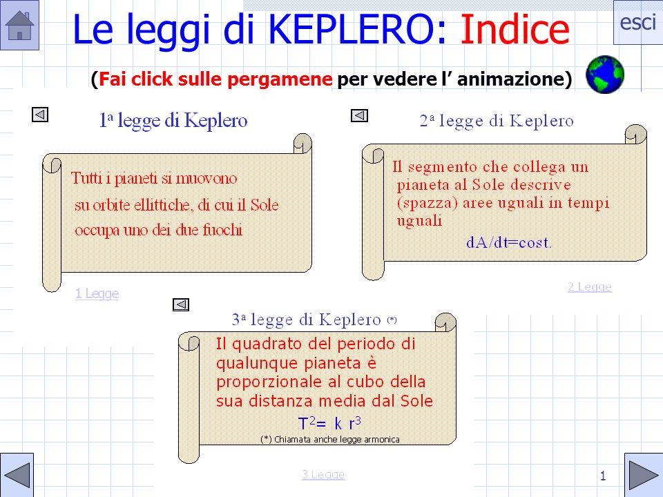 esci 1 Le leggi di KEPLERO: Indice (Fai click sulle pergamene per vedere l animazione)