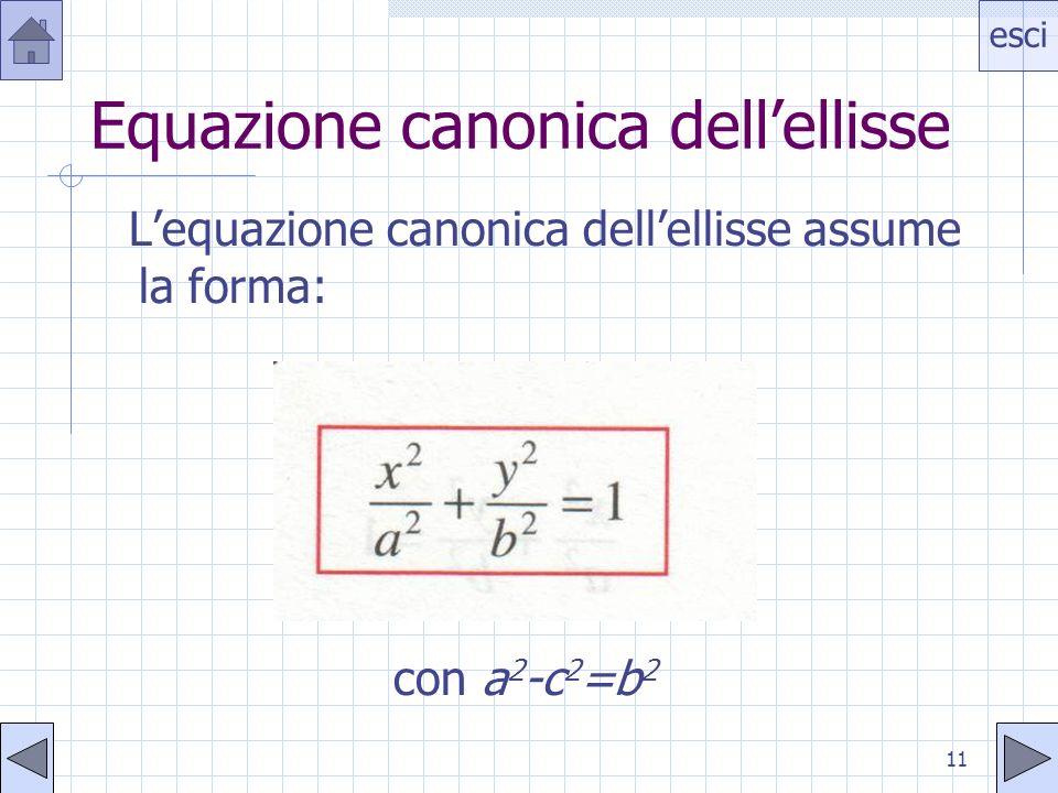 esci 11 con a 2 -c 2 =b 2 Equazione canonica dellellisse Lequazione canonica dellellisse assume la forma: