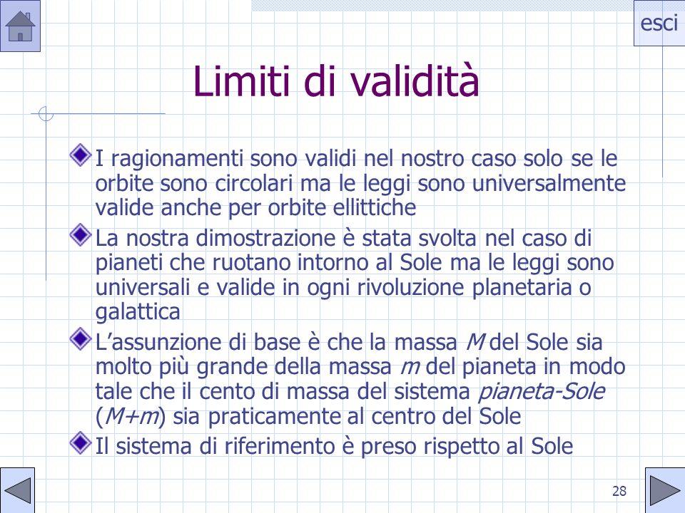 esci 28 Limiti di validità I ragionamenti sono validi nel nostro caso solo se le orbite sono circolari ma le leggi sono universalmente valide anche pe