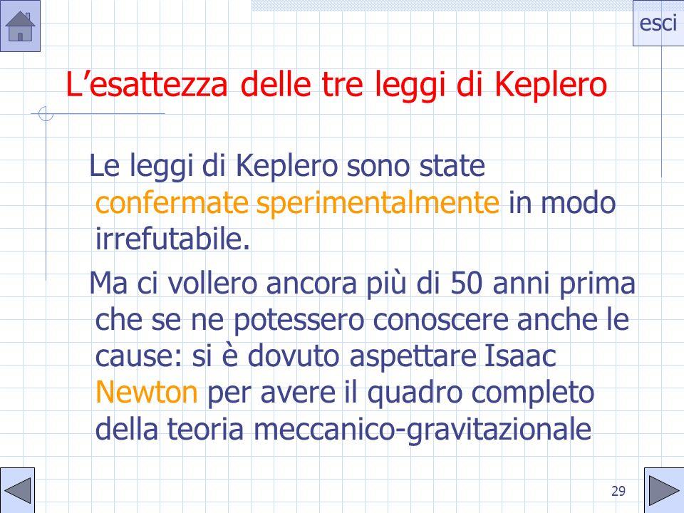 esci 29 Lesattezza delle tre leggi di Keplero Le leggi di Keplero sono state confermate sperimentalmente in modo irrefutabile. Ma ci vollero ancora pi