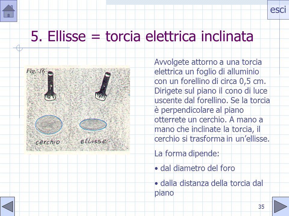 esci 35 5. Ellisse = torcia elettrica inclinata Avvolgete attorno a una torcia elettrica un foglio di alluminio con un forellino di circa 0,5 cm. Diri
