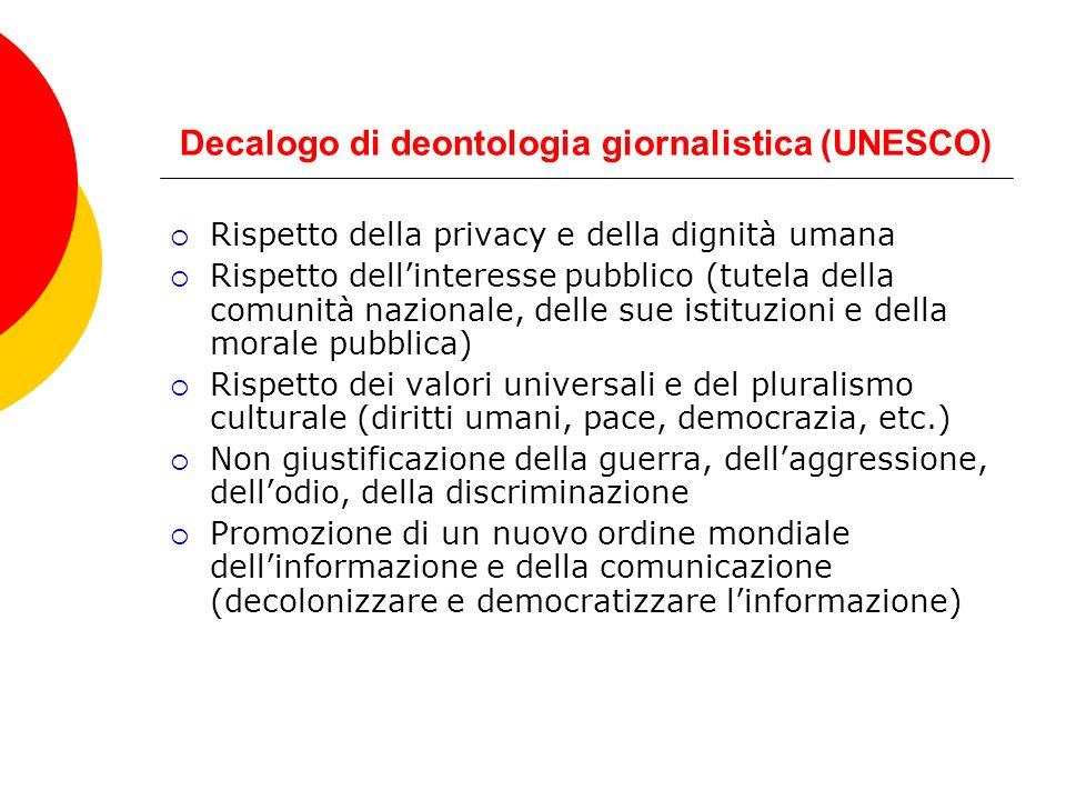 Decalogo di deontologia giornalistica (UNESCO) Rispetto della privacy e della dignità umana Rispetto dellinteresse pubblico (tutela della comunità naz