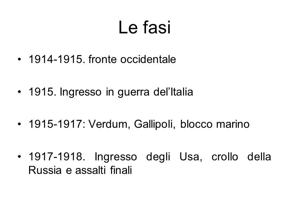 Le fasi 1914-1915. fronte occidentale 1915. Ingresso in guerra delItalia 1915-1917: Verdum, Gallipoli, blocco marino 1917-1918. Ingresso degli Usa, cr