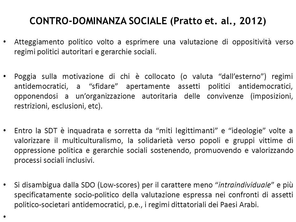 CONTRO-DOMINANZA SOCIALE (Pratto et. al., 2012) Atteggiamento politico volto a esprimere una valutazione di oppositività verso regimi politici autorit