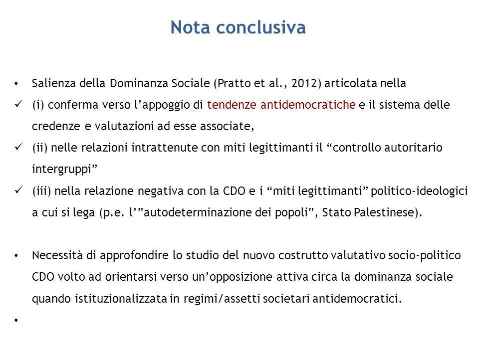 Nota conclusiva Salienza della Dominanza Sociale (Pratto et al., 2012) articolata nella (i) conferma verso lappoggio di tendenze antidemocratiche e il