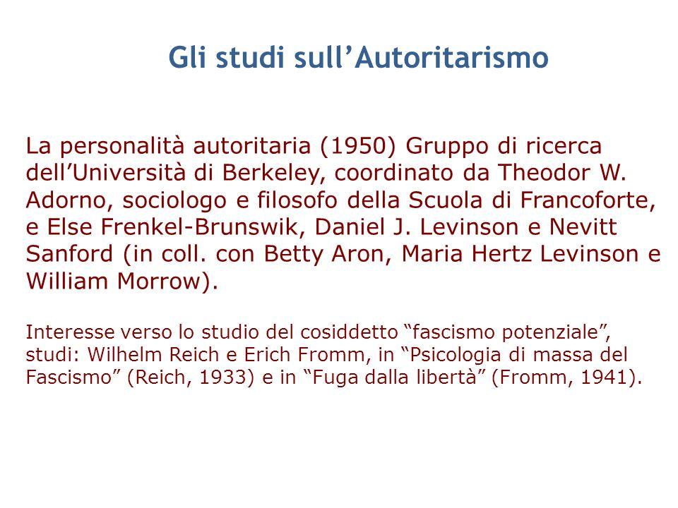 Gli studi sullAutoritarismo La personalità autoritaria (1950) Gruppo di ricerca dellUniversità di Berkeley, coordinato da Theodor W. Adorno, sociologo