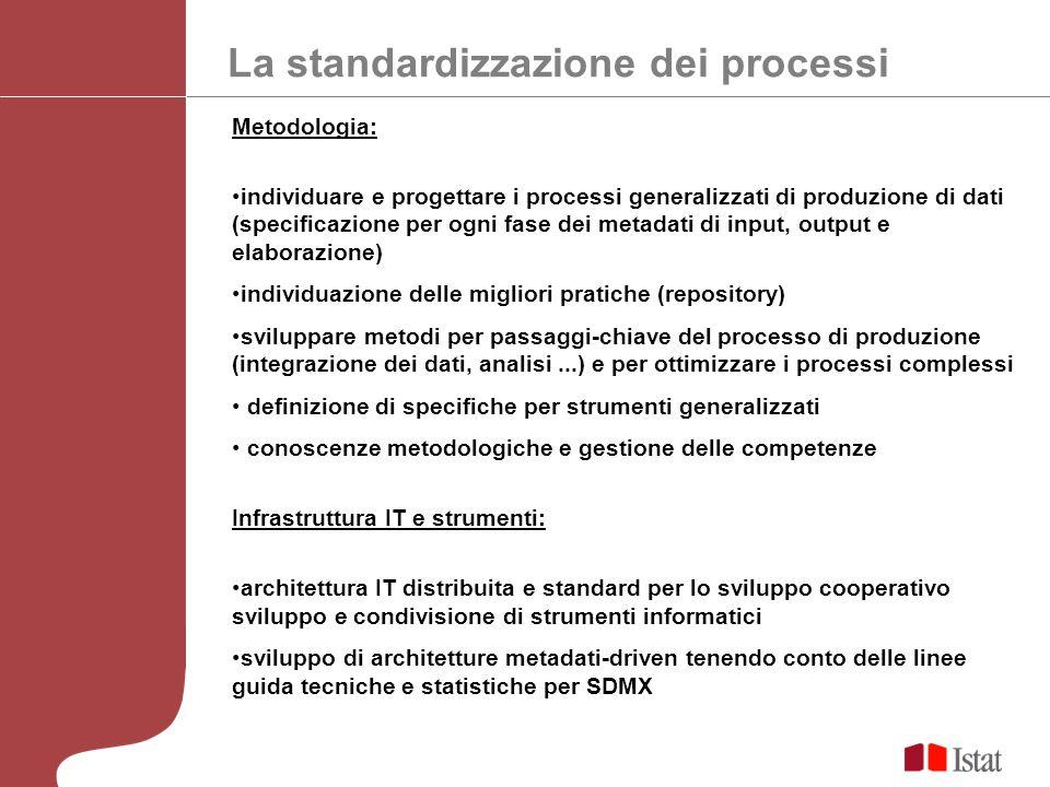 La standardizzazione dei processi Metodologia: individuare e progettare i processi generalizzati di produzione di dati (specificazione per ogni fase d