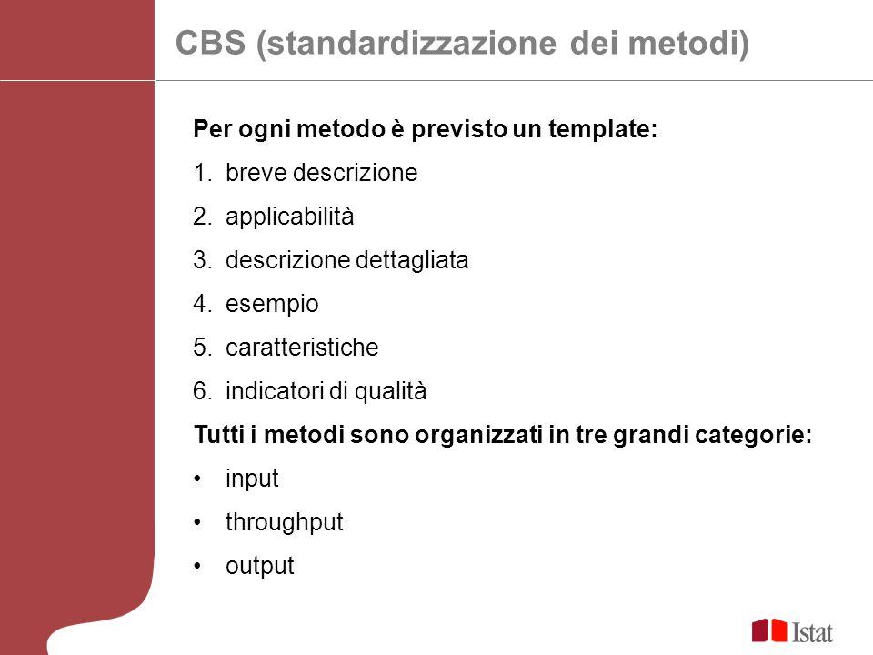 CBS (standardizzazione dei metodi) Per ogni metodo è previsto un template: 1.breve descrizione 2.applicabilità 3.descrizione dettagliata 4.esempio 5.caratteristiche 6.indicatori di qualità Tutti i metodi sono organizzati in tre grandi categorie: input throughput output