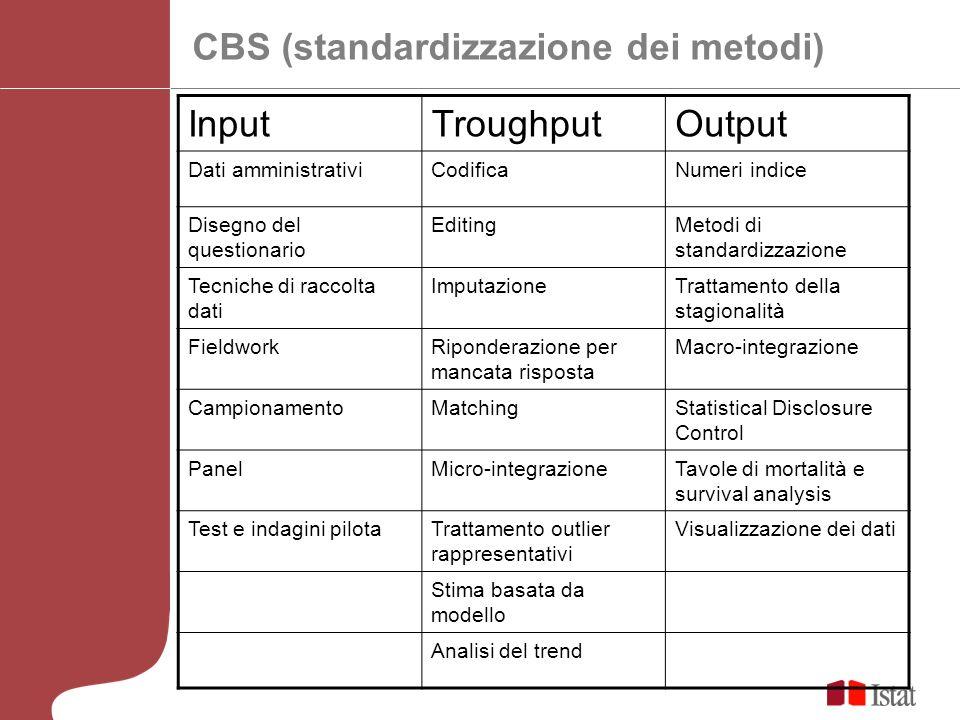 CBS (standardizzazione dei metodi) InputTroughputOutput Dati amministrativiCodificaNumeri indice Disegno del questionario EditingMetodi di standardizz