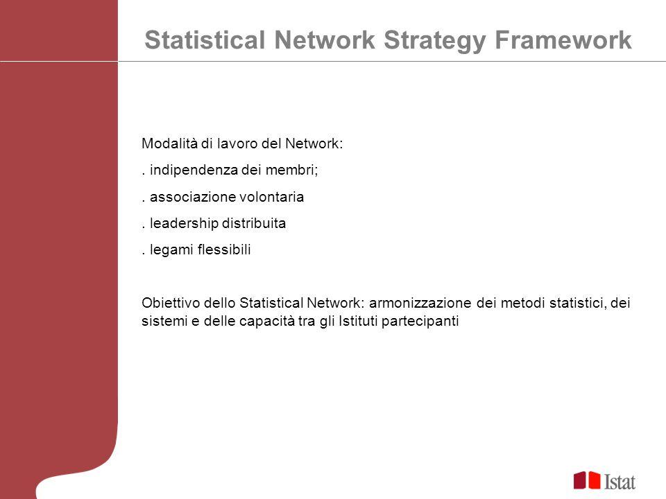 Statistical Network Strategy Framework Modalità di lavoro del Network:. indipendenza dei membri;. associazione volontaria. leadership distribuita. leg