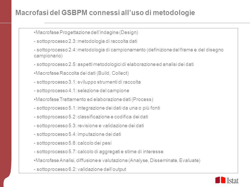 Macrofasi del GSBPM connessi alluso di metodologie Macrofase Progettazione dellindagine (Design) - sottoprocesso 2.3: metodologia di raccolta dati - sottoprocesso 2.4: metodologia di campionamento (definizione del frame e del disegno campionario) - sottoprocesso 2.5: aspetti metodologici di elaborazione ed analisi dei dati Macrofase Raccolta dei dati (Build, Collect) - sottoprocesso 3.1: sviluppo strumenti di raccolta - sottoprocesso 4.1: selezione del campione Macrofase Trattamento ed elaborazione dati (Process) - sottoprocesso 5.1: integrazione dei dati da una o più fonti - sottoprocesso 5.2: classificazione e codifica dei dati - sottoprocesso 5.3: revisione e validazione dei dati - sottoprocesso 5.4: imputazione dei dati - sottoprocesso 5.6: calcolo dei pesi - sottoprocesso 5.7: calcolo di aggregati e stime di interesse Macrofase Analisi, diffusione e valutazione (Analyse, Disseminate, Evaluate) - sottoprocesso 6.2: validazione delloutput