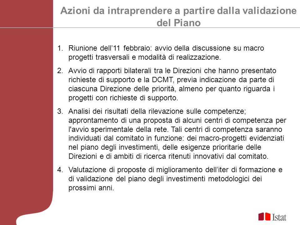 Azioni da intraprendere a partire dalla validazione del Piano 1.Riunione dell11 febbraio: avvio della discussione su macro progetti trasversali e modalità di realizzazione.