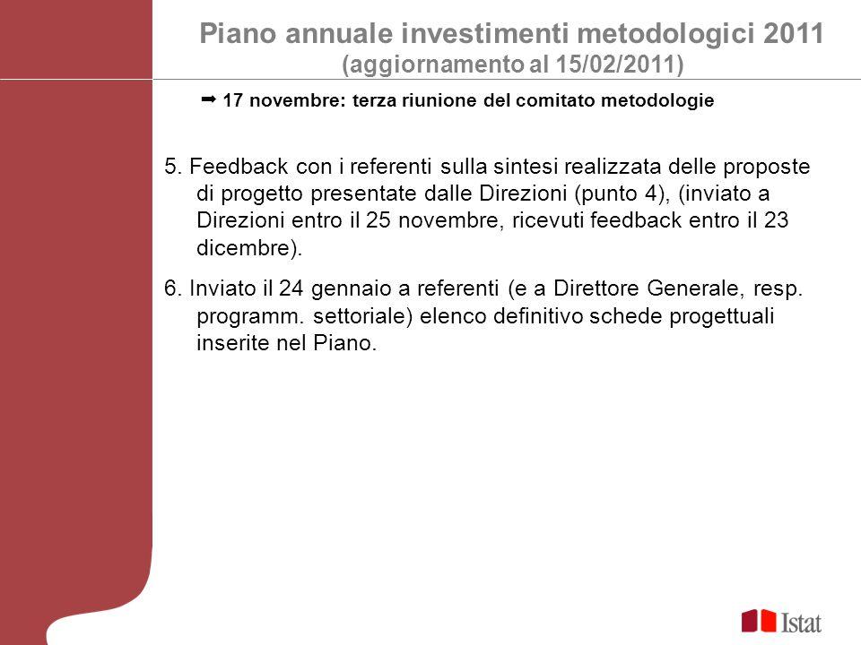 Piano annuale investimenti metodologici 2011 (aggiornamento al 15/02/2011) 5.