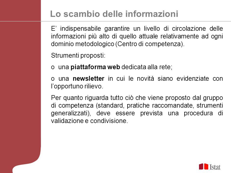 Lo scambio delle informazioni E indispensabile garantire un livello di circolazione delle informazioni più alto di quello attuale relativamente ad ogni dominio metodologico (Centro di competenza).