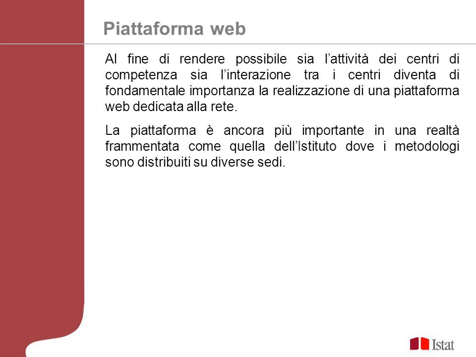 Piattaforma web Al fine di rendere possibile sia lattività dei centri di competenza sia linterazione tra i centri diventa di fondamentale importanza la realizzazione di una piattaforma web dedicata alla rete.