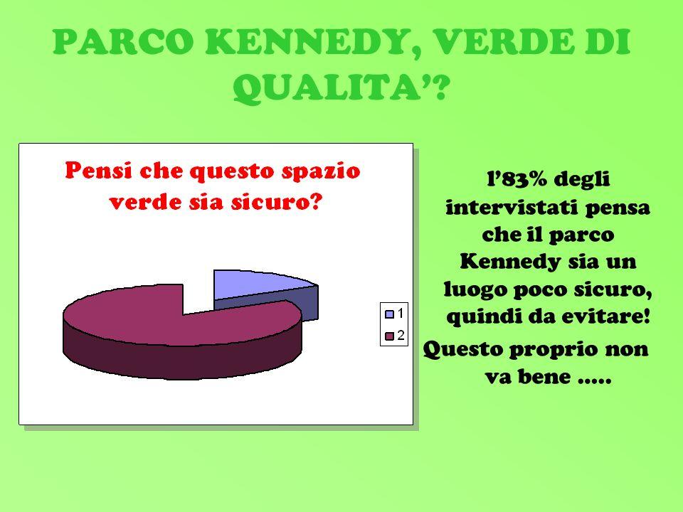 PARCO KENNEDY, VERDE DI QUALITA.