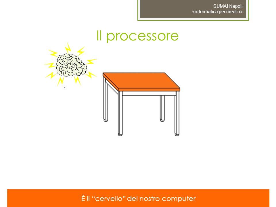 Il processore È il cervello del nostro computer