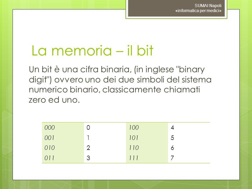 La memoria – il bit Un bit è una cifra binaria, (in inglese